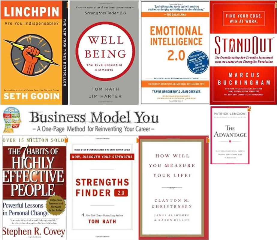 to http://motivate.mightypurpose.me/required-and-recommended-reading.html